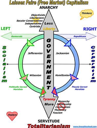 political_spectrum