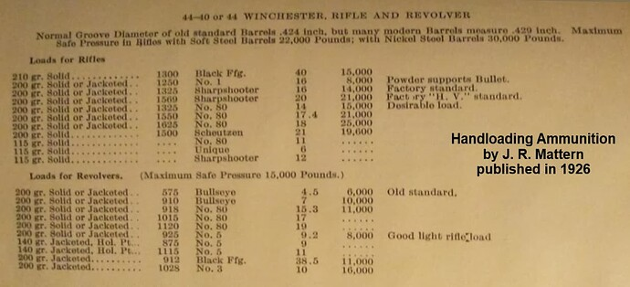 Handloading Ammunition by J. R. Mattern published in 1926a